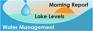 Water Management graphic